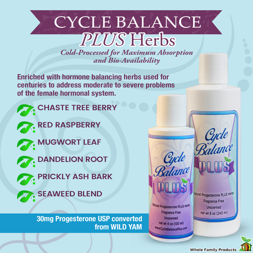 Cycle Balance Plus for PMS Relief